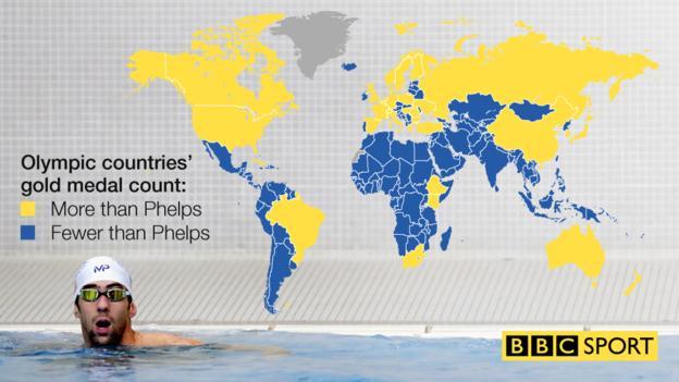 الأصفر : دول حققت أكثر من فيلبس الأزرق : دول حققت أقل من فيلبس