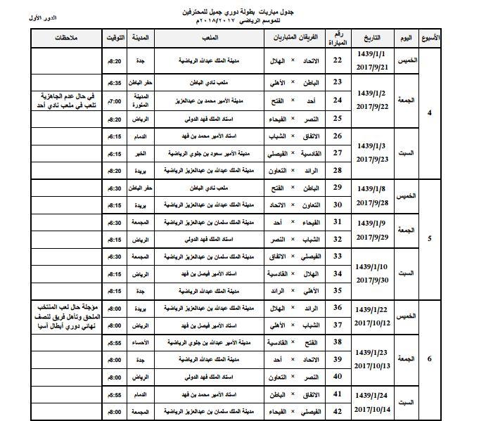 أخبار الدوري السعودي عاجل 0