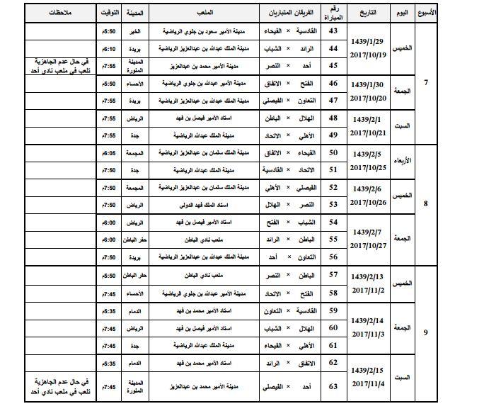 ترتيب دوري السعودي