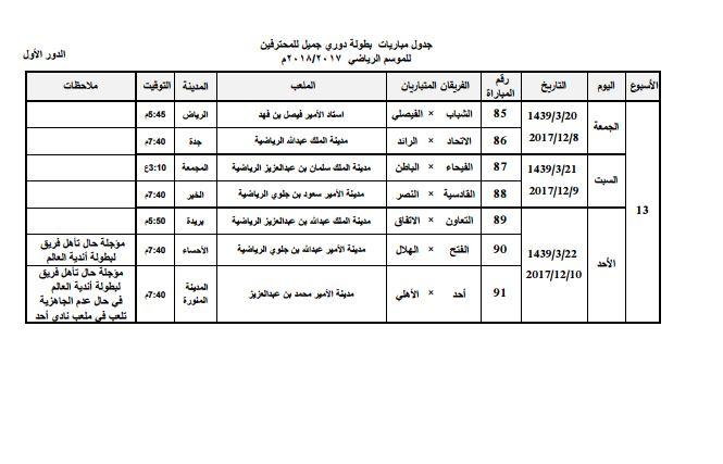 جدول ترتيب دوري عبد اللطيف جميل