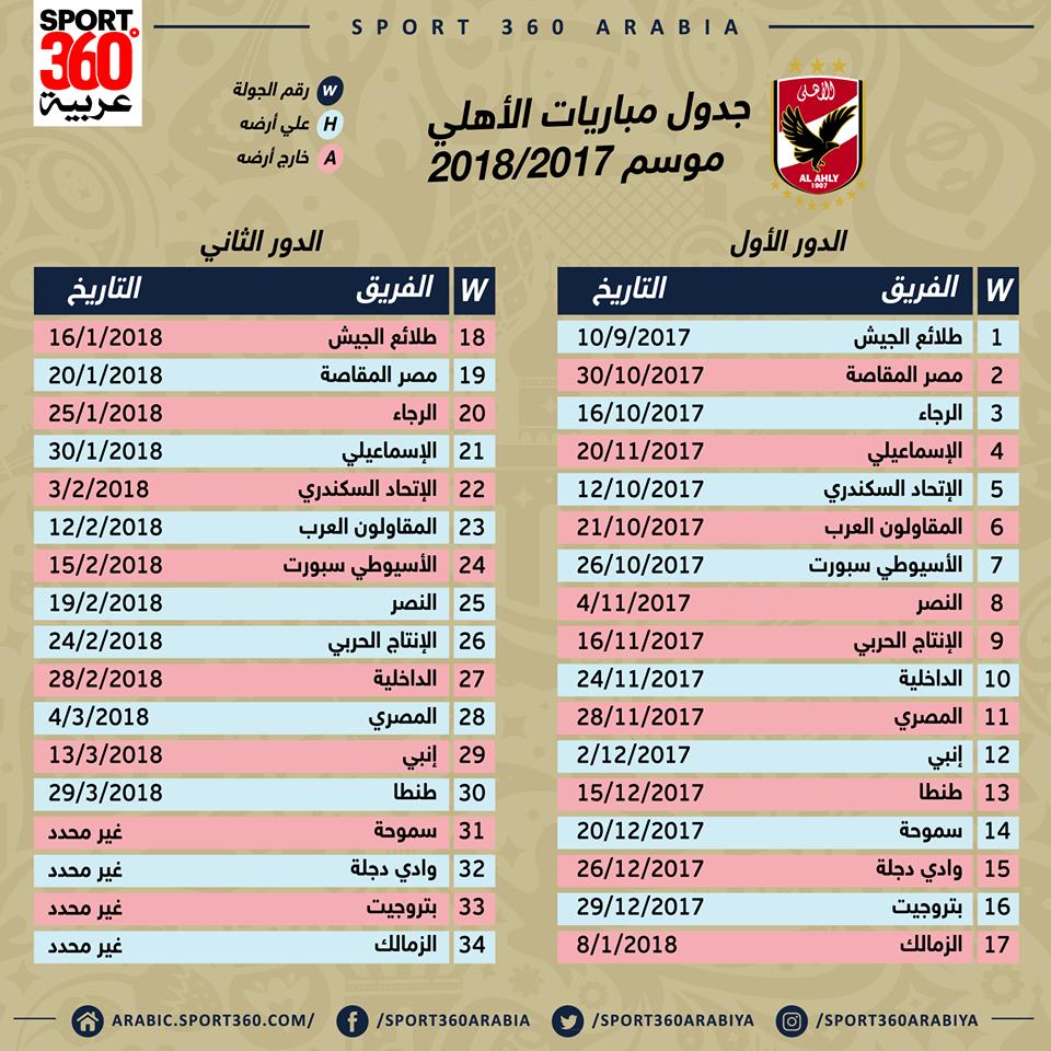 مباريات الاتحاد بعد عودة الدوري شبح الهبوط على يد النصر وجدة تترقب الديربي سعودى سبورت