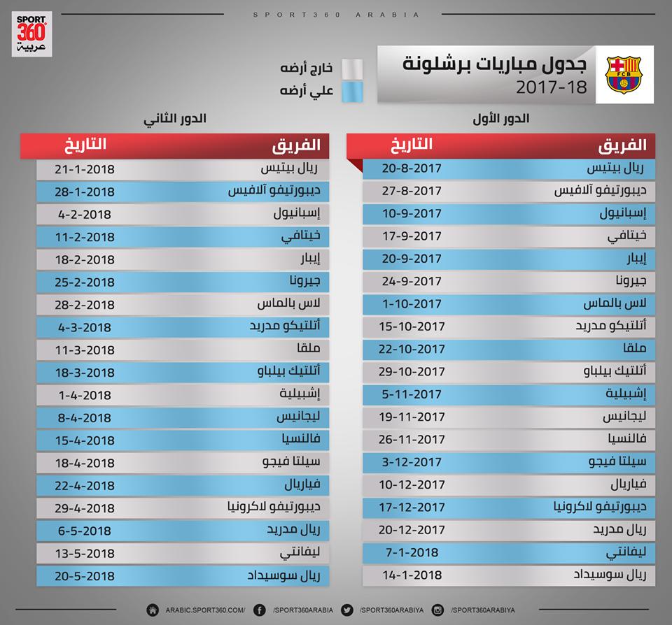 جدول مباريات برشلونة في الدوري الإسباني لموسم 2017 2018 سبورت 360