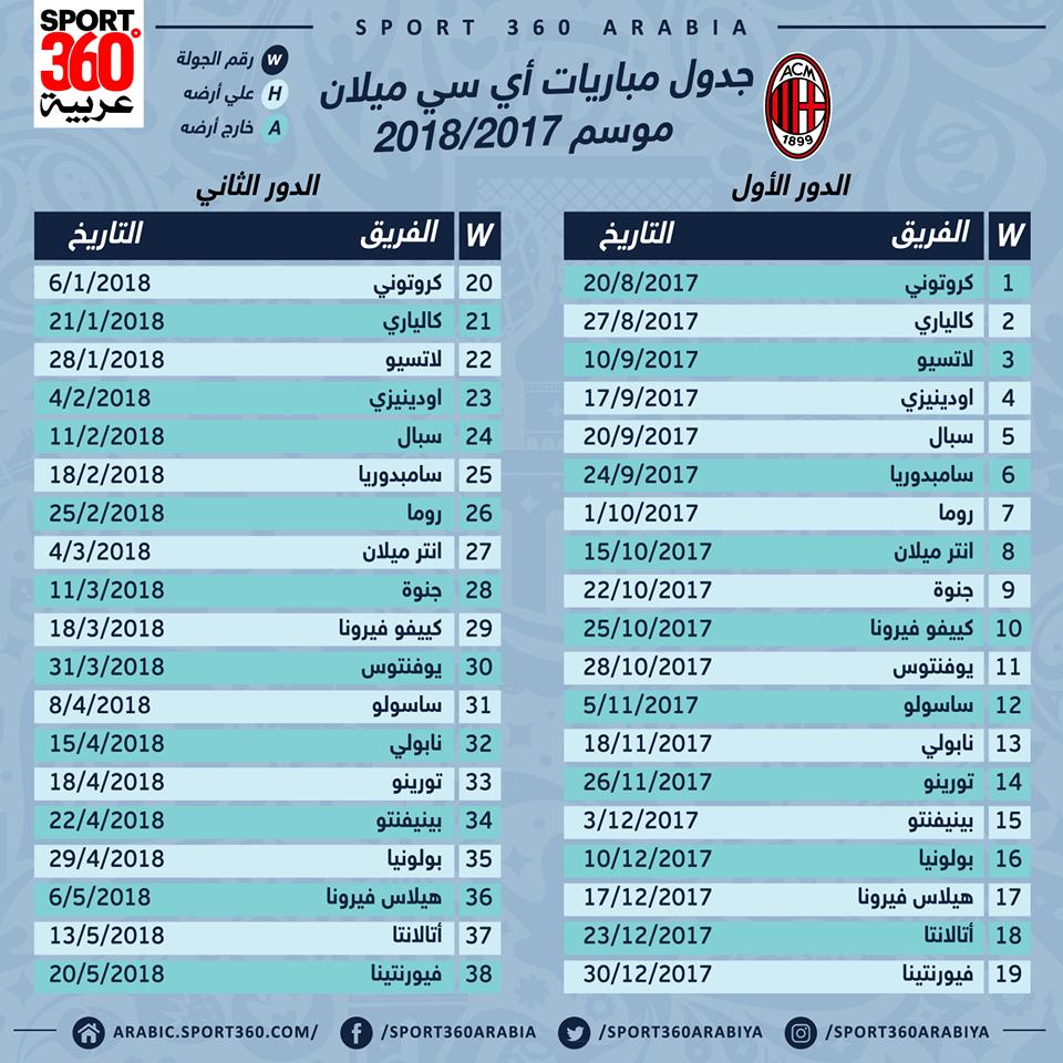 جدول مباريات الدوري الإيطالي 2017 2018 سبورت 360