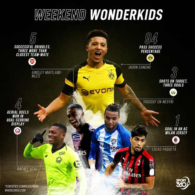 1102-weekend-wonderkids1-1