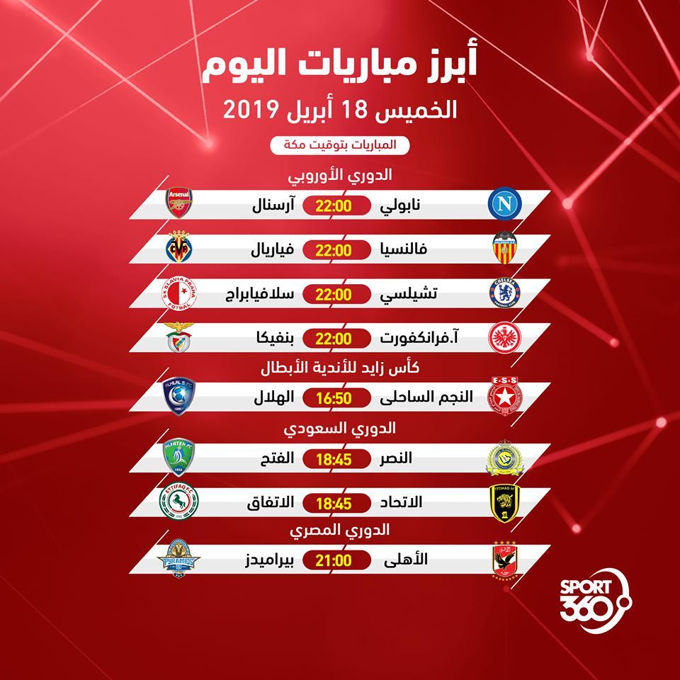 مواعيد مباريات اليوم: جدول مواعيد مباريات اليوم والقنوات الناقلة .. الخميس 18