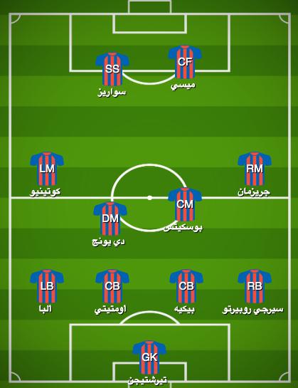 lineup (5)