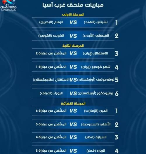 جدول مباريات الهلال في دوري أبطال آسيا 2020 سبورت 360