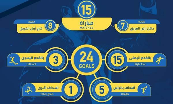 تويتر نادي النصر