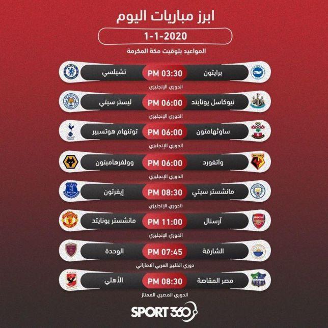 جدول مواعيد مباريات اليوم الأربعاء 1 1 2020 والقنوات الناقلة سبورت 360