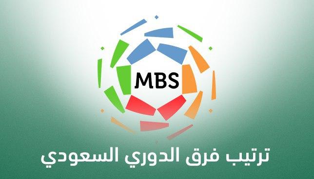 جدول ترتيب الدوري السعودي بعد مباريات اليوم الأربعاء 5 2 2020
