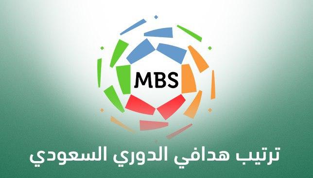أخبار الدوري السعودي: ترتيب هدافي الدوري السعودي بعد مباريات اليوم الجمعة 21/2/2020 - سبورت 360