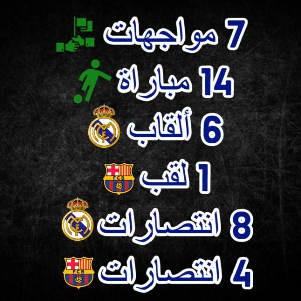 ريال مدريد وبرشلونة في كأس السوبر الإسباني