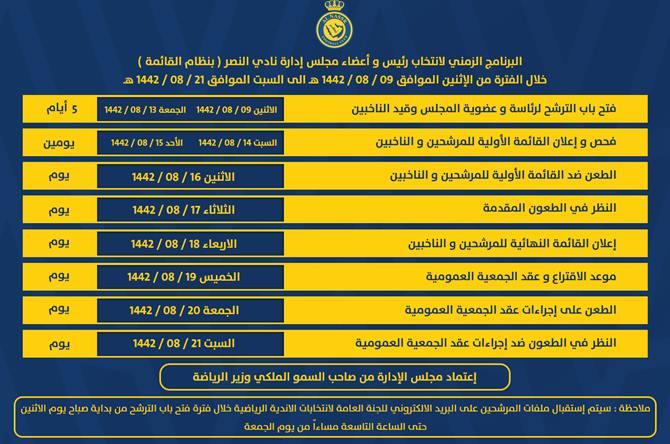 جريدة الرياض الفيفا يوثق إنجازات النصر ب23 بطولة
